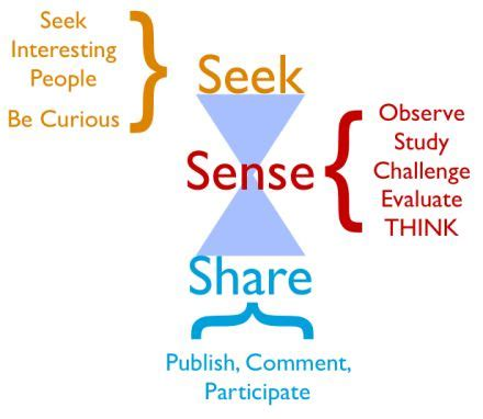 Essay about Cultural Sensitivity in Social Work; Social Work